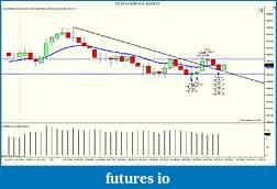 PowerBroker's journal-es-03-12-2000-tick-2_22_2012.jpg
