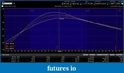 Upwind Trading Journal-gld022312.jpg