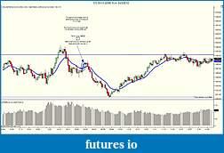 PowerBroker's journal-es-03-12-2000-tick-2_23_2012-morning-trade-.jpg