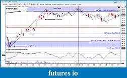 Click image for larger version  Name:ES 03-12  23 Feb Actual Trade.jpg Views:102 Size:207.2 KB ID:63665