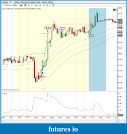 shodson's Trading Journal-cl-mixed-day.png