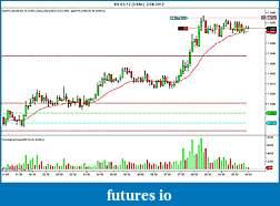 EURUSD 6E Euro-6e-03-12-5-min-2_24_2012.jpg
