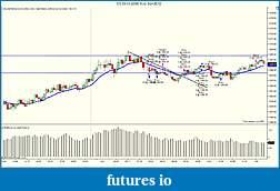 PowerBroker's journal-es-03-12-2000-tick-2_24_2012-trades-up-till-noon.jpg