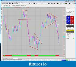 Pattern Seeker: my journal-price-action-022412.jpg