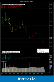 How to use volume in your trading-6e-03-10-1_7_2010-5-min-.png