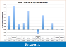 Click image for larger version  Name:Open_Trades_24_2_12.png Views:27 Size:17.0 KB ID:63770