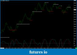 Hilbert Sine Wave SR for SierraChart-hsw-sr.png