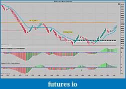 renko bars vs range bars?-fdax-3-12-3-renko-2-24-2012.jpg