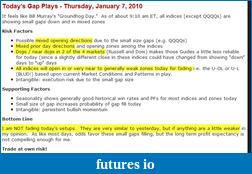 shodson's Trading Journal-gap-play-jan7.png