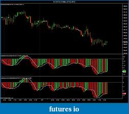 MACD BB WITH SUPPORT RESISTANCE-es-03-12-15-min-27_02_2012.jpg