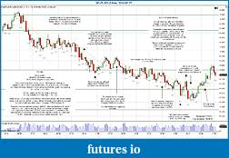 Trading spot fx euro using price action-2012-02-27-market-structure.jpg