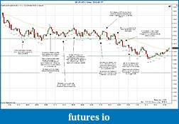 Trading spot fx euro using price action-2012-02-27-trades-.jpg