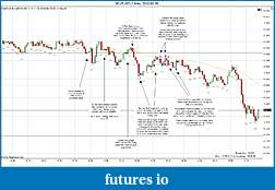 Trading spot fx euro using price action-2012-02-28-trades-b.jpg