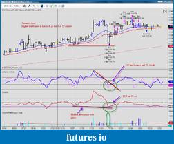 David_R's Trading Journey Journal (Pls comment)-es-010710.png