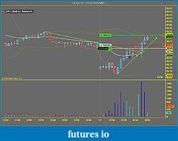 Trading PA with 20BB and Volume pattern indicator-5th.jpg