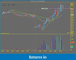Trading PA with 20BB and Volume pattern indicator-6th.jpg