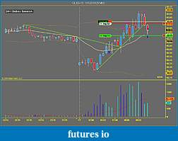 Trading PA with 20BB and Volume pattern indicator-6th1.jpg