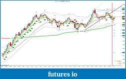 Ctrl-Alt-Del Reboot Trading Journal-6e-03-12-5-range-2_28_2012.jpg