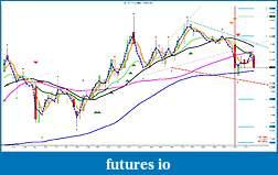 Ctrl-Alt-Del Reboot Trading Journal-6e-03-12-3-min-2_28_2012.jpg