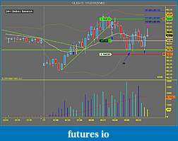 Trading PA with 20BB and Volume pattern indicator-7th.jpg
