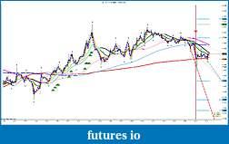 Ctrl-Alt-Del Reboot Trading Journal-6e-03-12-1-min-2_28_2012.jpg