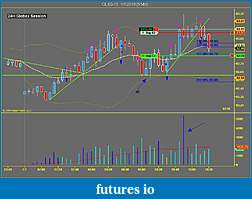 Trading PA with 20BB and Volume pattern indicator-8th.jpg