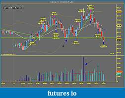 Trading PA with 20BB and Volume pattern indicator-done8jan7.jpg