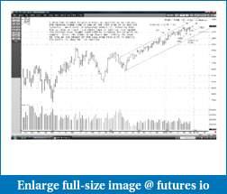 Wyckoff Trading Method-20120229-1.pdf