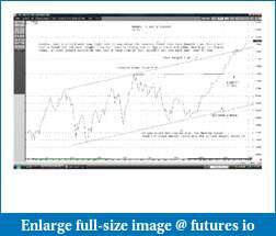 Wyckoff Trading Method-20120229-3.pdf