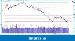 MTP-29-feb-tf03-12-tic-chart.jpg