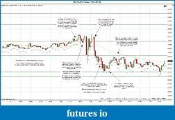 Trading spot fx euro using price action-2012-02-29-trades-.jpg