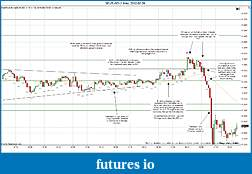 Trading spot fx euro using price action-2012-02-29-trades-b.jpg