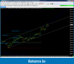 March Challenge Trading Journal-bmt-dax-1.-min-1-3.3.2012.png