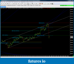 March Challenge Trading Journal-bmt-dax-1.-min-2-3.3.2012.png