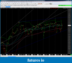 March Challenge Trading Journal-bmt-ym-1-3.1.2012.png