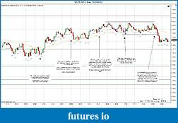 Trading spot fx euro using price action-2012-03-01-trades-.jpg