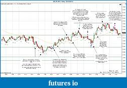 Trading spot fx euro using price action-2012-03-01-trades-b.jpg