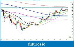 Ctrl-Alt-Del Reboot Trading Journal-6e-03-12-1-min-3_1_2012.jpg