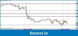 Ward's EUR/USD spot fx journal-1-15min-tf.jpg