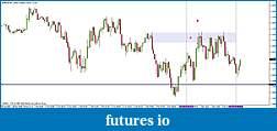 Ward's EUR/USD spot fx journal-1-ttf.jpg