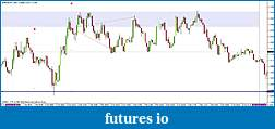 Ward's EUR/USD spot fx journal-1-ltf.jpg