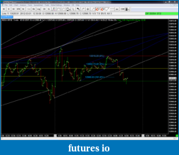March Challenge Trading Journal-bmt-ym-5min-2-3.1.2012.png