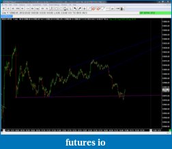 March Challenge Trading Journal-bmt-ym-3-3.1.2012.png