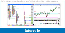 Trade The Value Trading Journal-cl-2012-03-01-10.08.43-pm.png