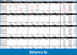 Trade The Value Trading Journal-m.review-2012-03-01-10.02.20-pm.png