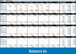 Trade The Value Trading Journal-screen-shot-2012-03-01-11.14.22-pm.png