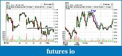 Day Trading Stocks with Discretion-20120301apa01.jpg