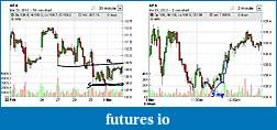 Day Trading Stocks with Discretion-20120301apa02.jpg
