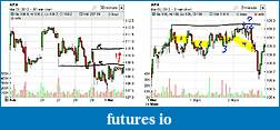Day Trading Stocks with Discretion-20120301apa03.jpg