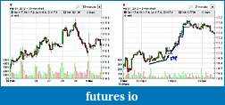 Day Trading Stocks with Discretion-20120301v04.jpg